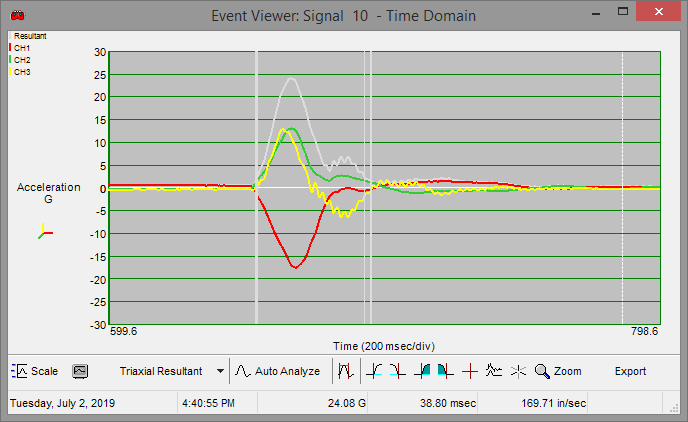 What can we learn from this acceleration waveform?